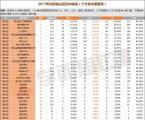 深圳小学排名